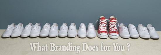 برندینگ برندسازی Branding مشاوره برندینگ