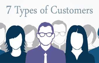 7 types of customers نوع مشتری انواع مشتری