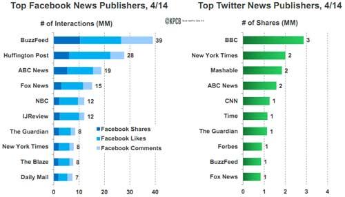 internet trends 2014 روند بازاریابی