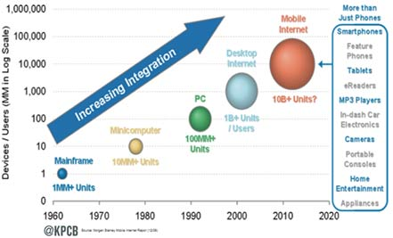 newtech-trend