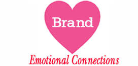ارتباط احساسی برند Brand Emotional Connection