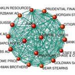 پشت پرده اقتصاد جهانی : عمده پولهای جهان دست چه شرکتهایی است