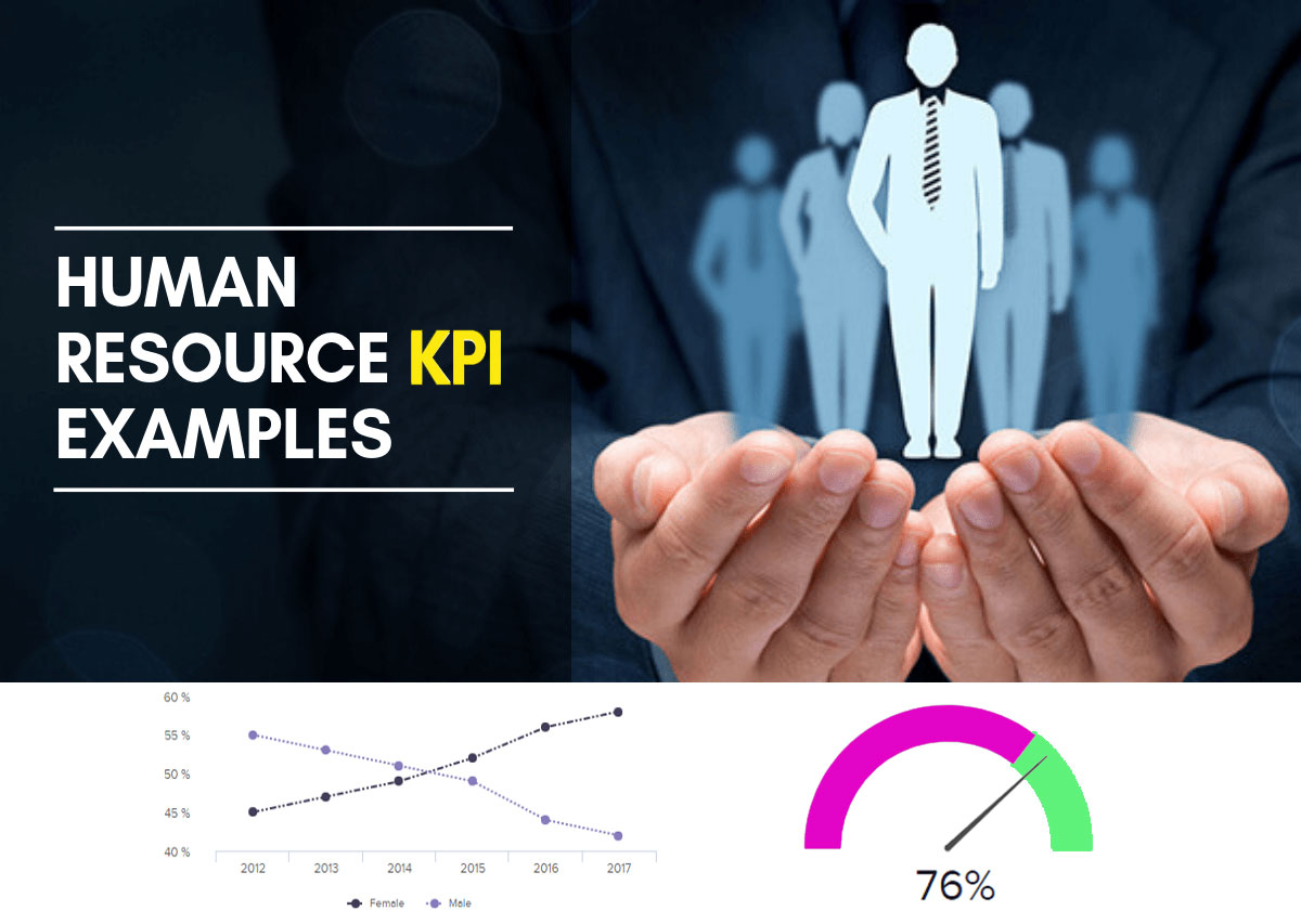 پنج شاخص مهم ارزیابی عملکرد کارکنان سازمان ( نیروی انسانی )