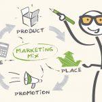 آمیخته بازاریابی چیست ؟ ( بررسی مدل 21p , 7p , 4p بازاریابی ) Marketing Mix