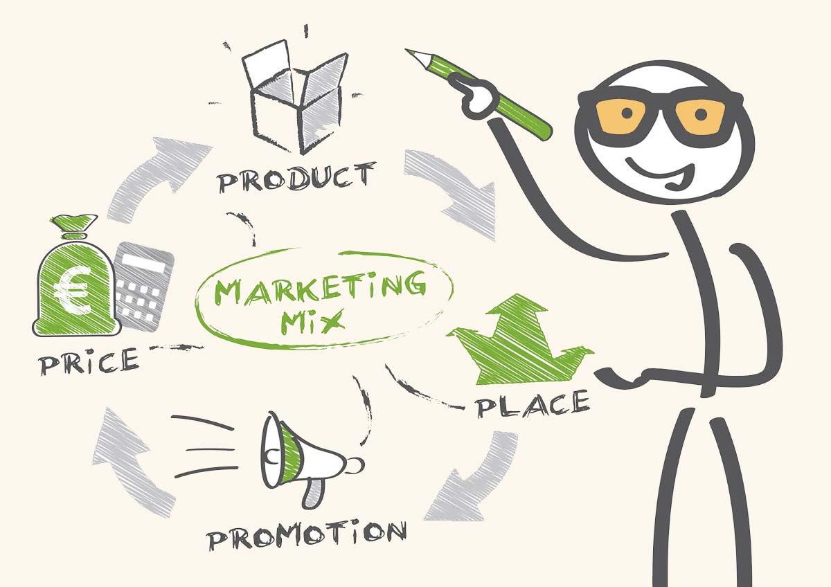 آمیخته بازاریابی ( آمیزه بازاریابی ) 21P's of Marketing Mix