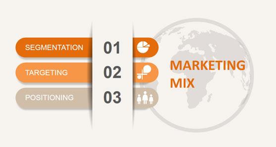 Marketing mix 21Ps آمیخته بازاریابی آمیزه بازاریابی