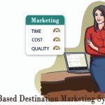 بازاریابی تحت وب ( بازاریابی اینترنتی ) – بررسی عناصر کلیدی موفقیت بازاریابی تحت وب