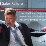 عدم موفقیت در فروش – 6 دلیل کاهش فروش