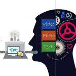 وب برندینگ Web Branding چیست ؟  ( آنلاین برندینگ – برندینگ تحت وب )