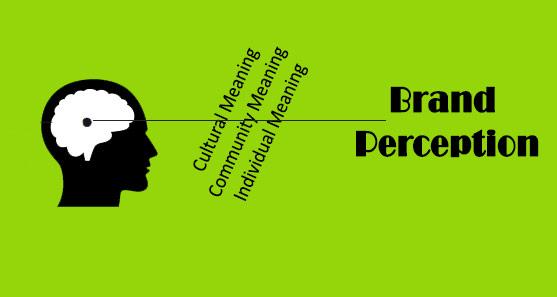 سه لایه درک برند Brand Perception شناخت برند