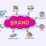 چگونه یک نام تجاری قوی و موثر انتخاب نماییم ؟