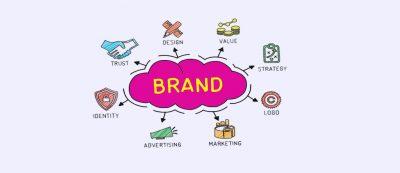 نام تجاری قوی brand name انتخاب نام برند