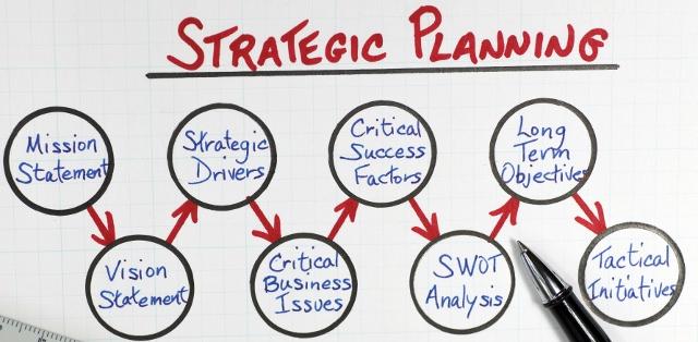 مشاوره مدیریت و آموزش مدیریت استراتژیک