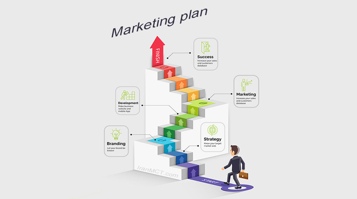 مشاوره نوشتن مارکتینگ پلن برنامه بازاریابی سند بازاریابی