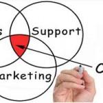 رابطه مدیریت ارتباط با مشتری CRM ، شبکه های اجتماعی و فروش