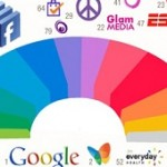 تداعیات رنگ در ذهن مخاطب – برای برند خود چه رنگی انتخاب کنیم ؟