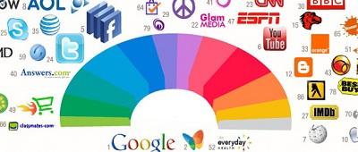 معنی رنگ تداعیات رنگ در ذهن مخاطب در ذهن مخاطب معنای رنگ در لوگو