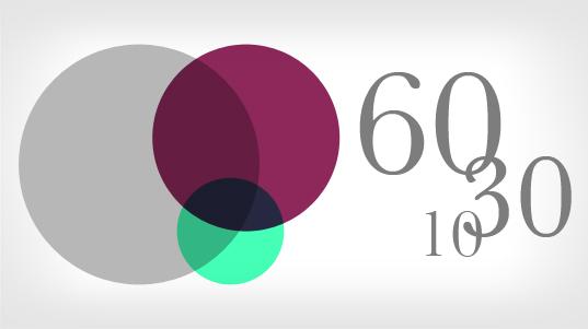 اصل 60/30/10 قاعده اصل 80/20 پارتو