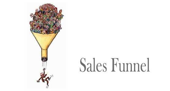 قیف فروش فروشنده مشتری راغب sales funnel تشریح مشتری راغب Lead مشتری بالقوه Prospect مشتری بالفعل Qualified Prospect مشتریان راغب