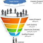 قیف فروش Sales Funnel چیست ؟ مشتری راغب Lead کیست ؟