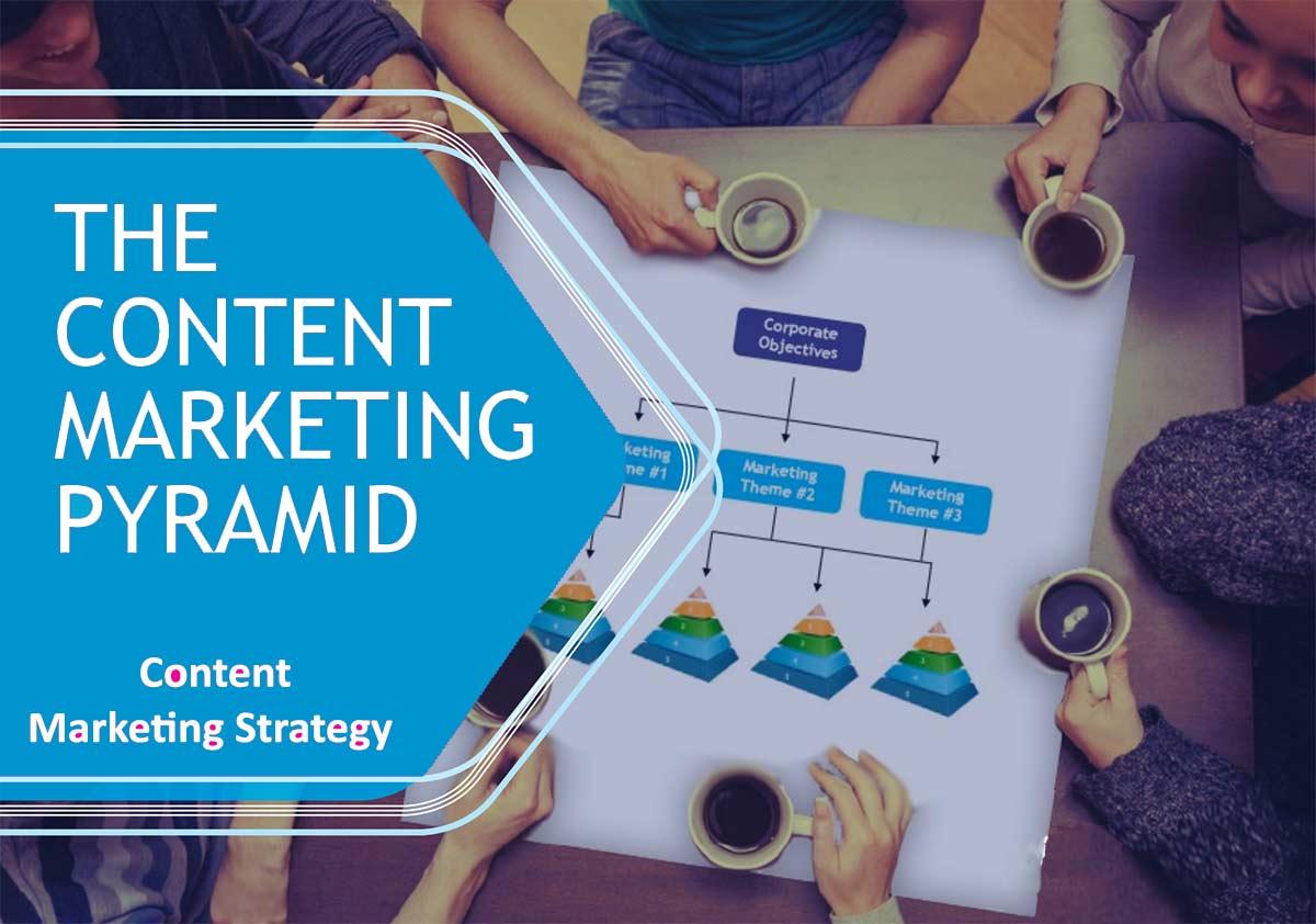 content marketing pyramid هرم بازاریابی فروش