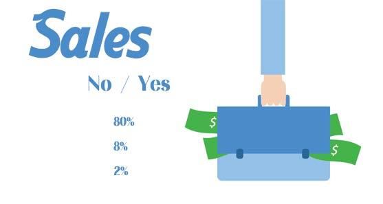 فروش فروشنده آمارفروش بیشترین فروش