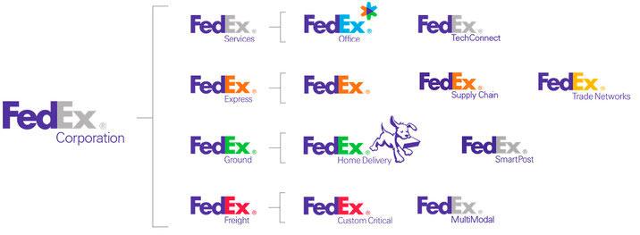 معماری برند خانه برندی Branded house FedEx