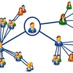 بازاریابی شبکهای چیست ؟ آیا وارد بازاریابی شبکهای بشوم ؟ بازاریابی هرمی چیست ؟