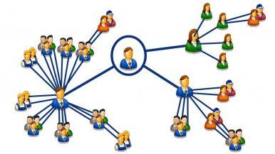 network marketing بازاریابی شبکهای