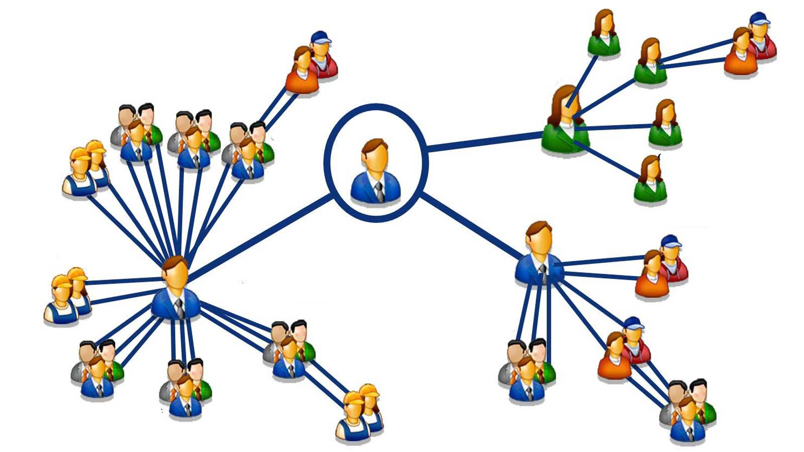network marketing بازاریابی شبکه ای نتورک مارکتینگ بازاریابی چند سطحی Multi-level marketing
