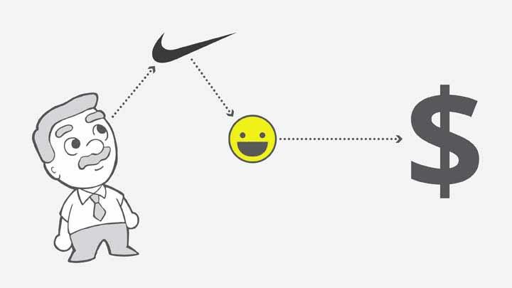 طراحی لوگو برندینگ برند