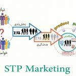 STP بازاریابی چیست ؟ ( بخشبندی ، هدفگیری ، جایگاهیابی )