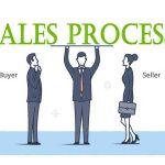 فرایند فروش ( Sales Process ) با تمرکز بر مشتری – طراحی و تدوین فرایند فروش