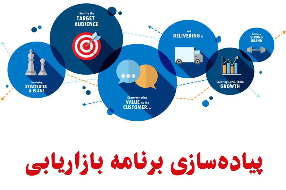 پیاده سازی برنامه بازاریابی موفق Implement Your Marketing Plan