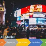 مدل داگمار در تبلیغات DAGMAR – مدلی جهت ارزیابی اثربخشی تبلیغات