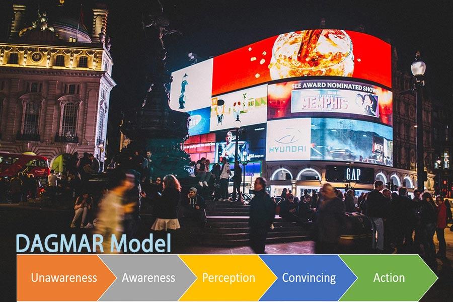 مدل داگمار : DAGMAR : DefiningAdvertisingGoals for Measured Advertising Responses مدل داگمار : تعریف اهداف تبلیغاتی برای ارزیابی پاسخگویی به تبلیغات