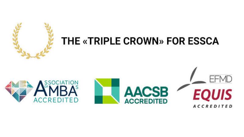 ارزشیابی مدرک MBA ارزشیابی مدرک ام.بی.ای اعتبار سنجی Accreditation