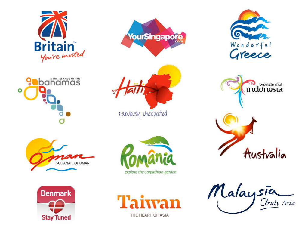 country branding.برندینگ کشوری استراتژی برندسازی کشوری جهت ملتها و همچنین شرکتها