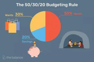 20 50 30 نحوه بودجه بندی هزینه زندگی