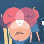 تفاوت وفاداری مشتری با وفاداری به برند
