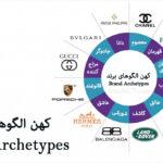 12 کهن الگو برند Brand Archetypes