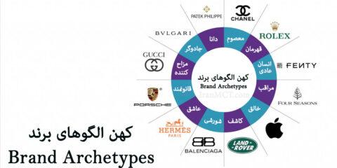 Archetypes Bran کهن الگو برند داستان برند برندسازی IranMCT