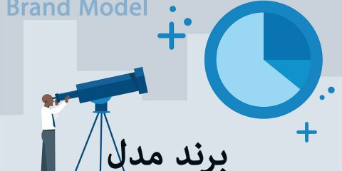 What Is Brand Model برند مدل برندسازی برندینگ مدل برند