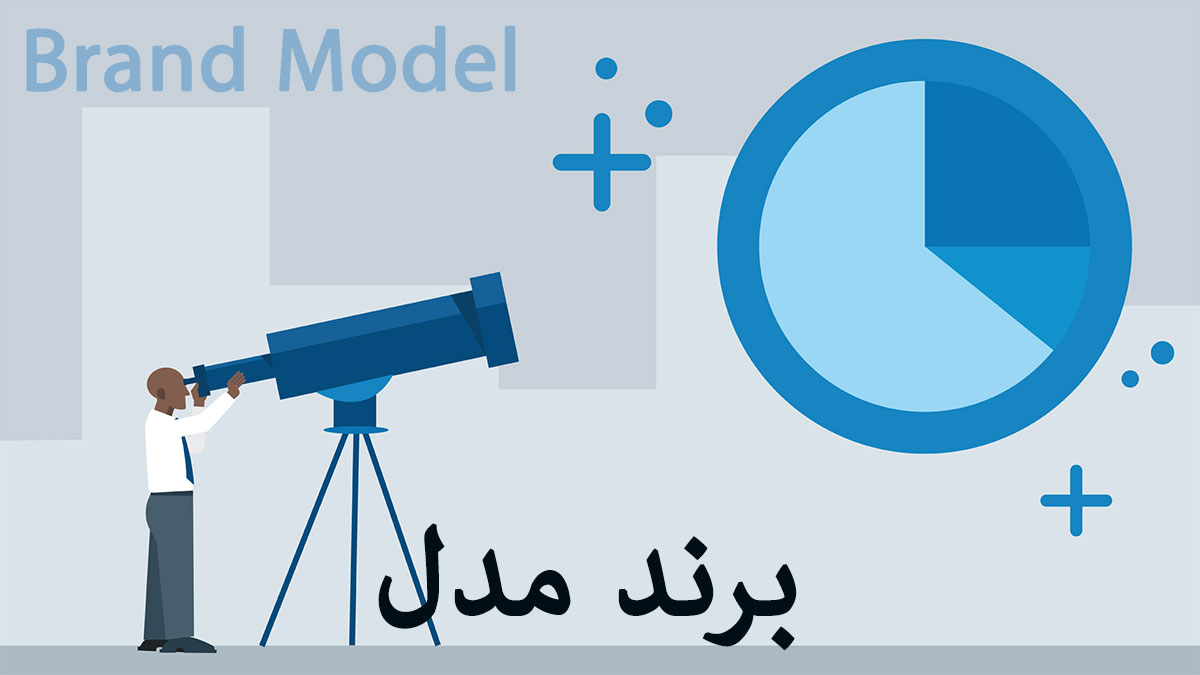 what is brand model برند مدل برندسازی برندینگ مدل برند مدل برند و همچنین مدل سازی برندBrand Model