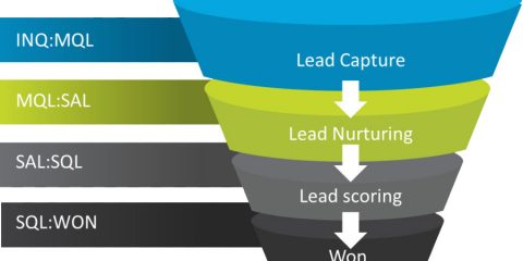SQL SAL MQL مشتری تایید صلاحیت شده بازاریابی فروش