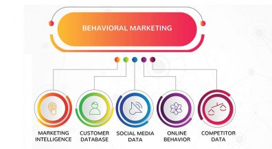 Behavioral Marketing بازاریابی رفتاری