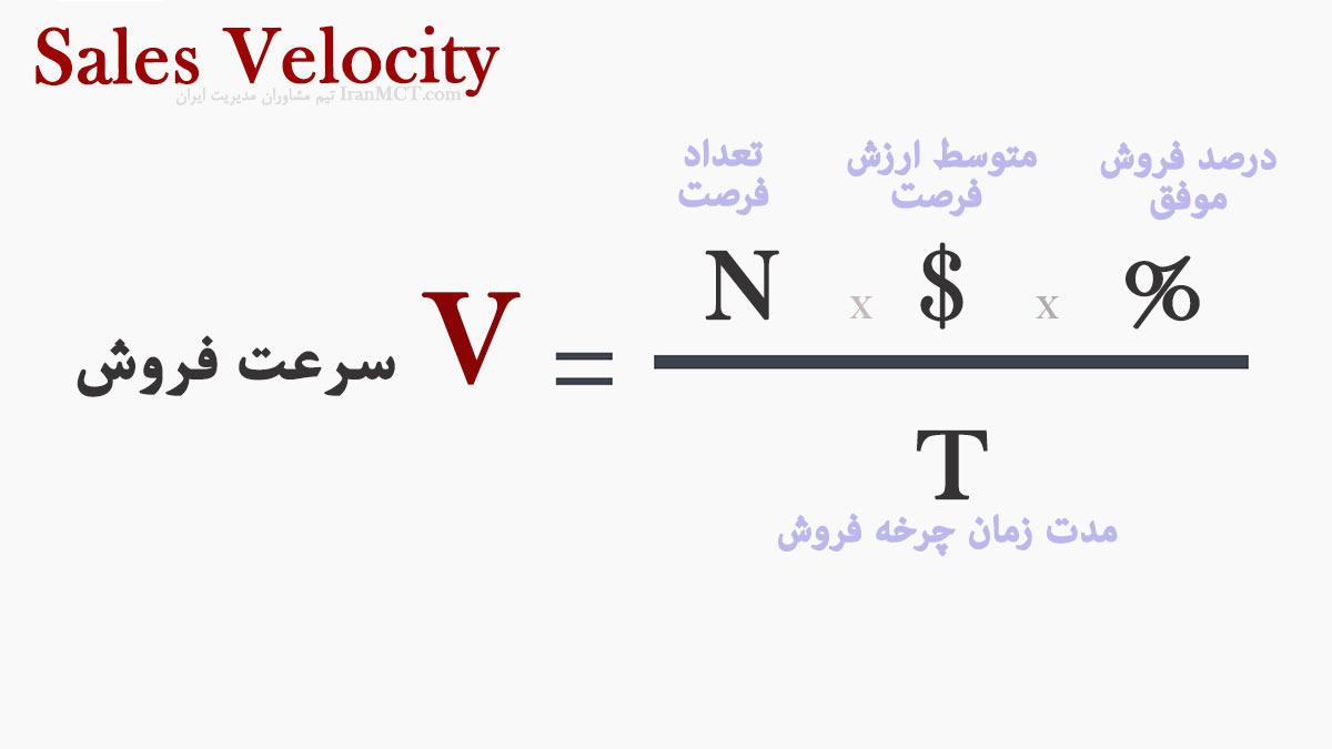 فرمول محاسبه سرعت فروش چیست Sales Velocity